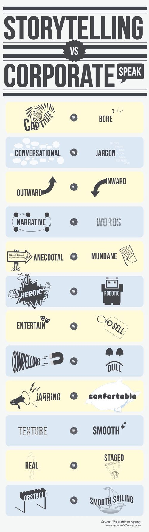Storytelling Vs. Corporate Speak - Infographic