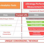 diferencias herramientas-analitica